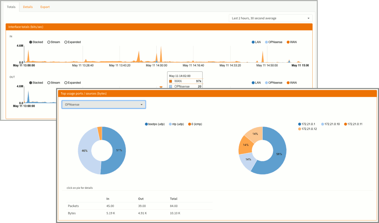 OPNsense Netflow Analyser Insight