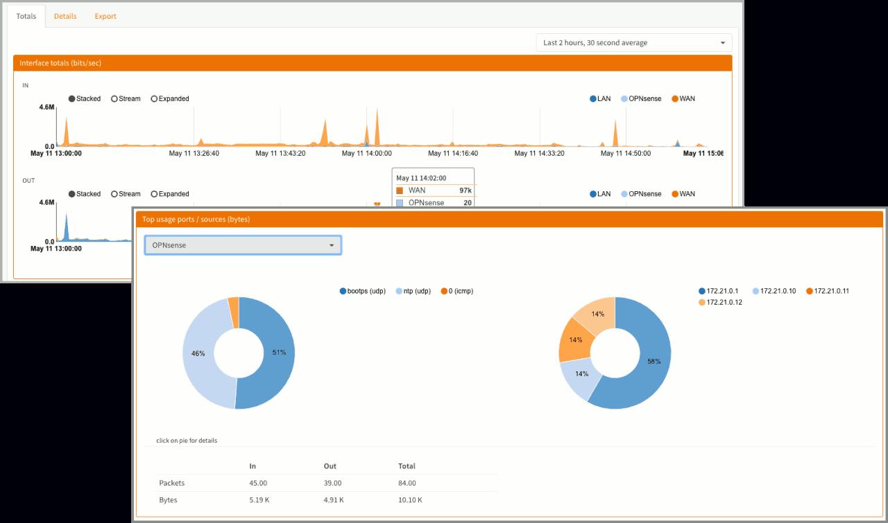 OPNsense Netflow Analyser Insight