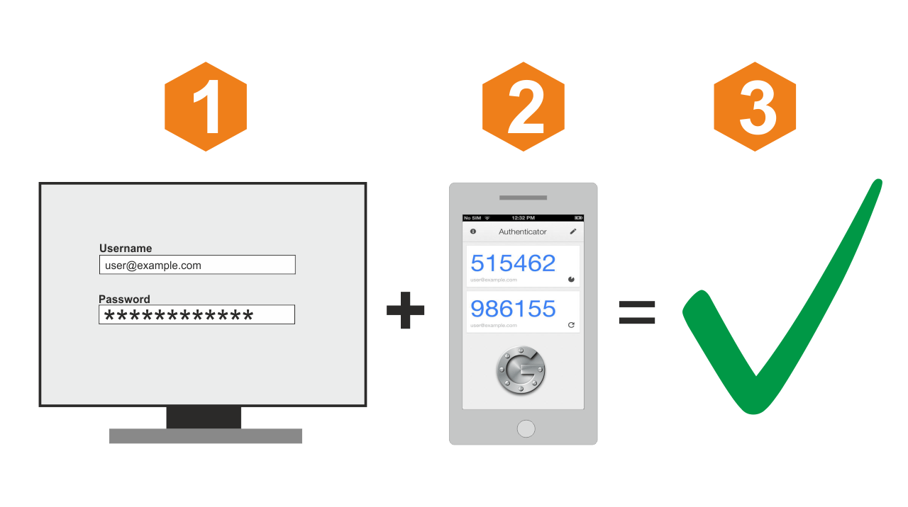 OPNsense Two-Factor AUthentication 2FA
