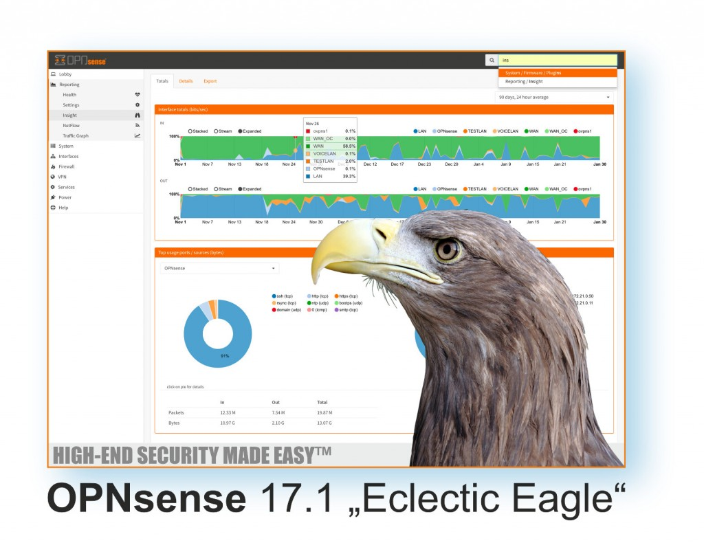 Press Photo OPNsense 17.1 'Eclectic Eagle'